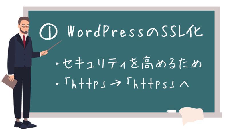 wordpress_step_01